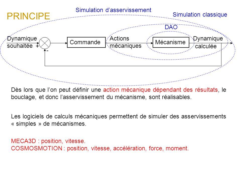 PRINCIPE Mécanisme Actions mécaniques Dynamique souhaitée calculée Commande + - Les logiciels de calculs mécaniques permettent de simuler des asservis