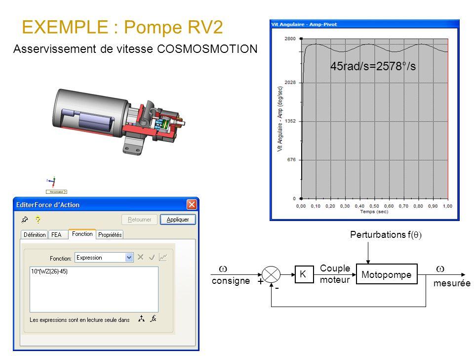EXEMPLE : Pompe RV2 Asservissement de vitesse COSMOSMOTION mesurée Motopompe Couple moteur consigne K + - Perturbations f( 45rad/s=2578°/s