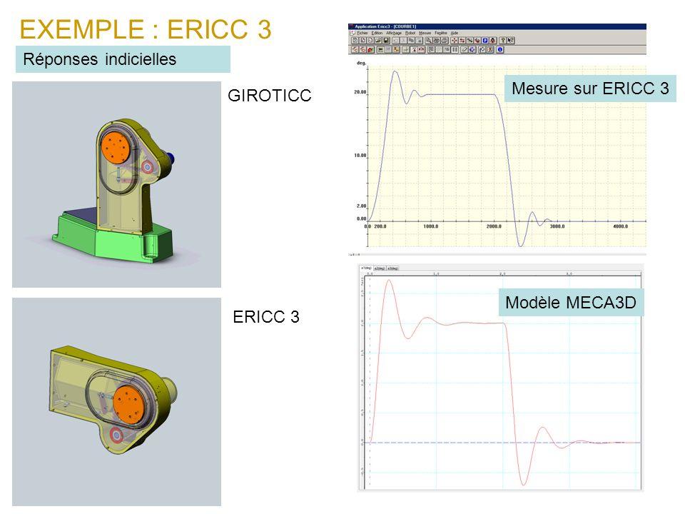 EXEMPLE : ERICC 3 Réponses indicielles GIROTICC Mesure sur ERICC 3 Modèle MECA3D ERICC 3