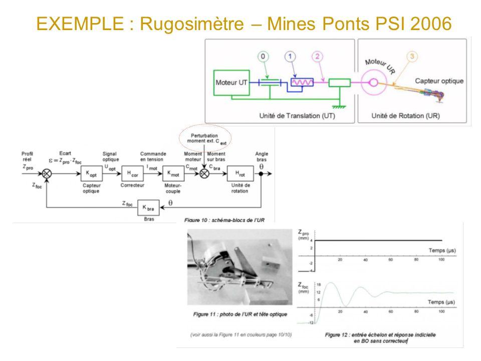 EXEMPLE : Rugosimètre – Mines Ponts PSI 2006