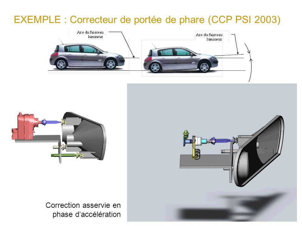 EXEMPLE : Correcteur de portée de phare (CCP PSI 2003) Correction asservie en phase daccélération