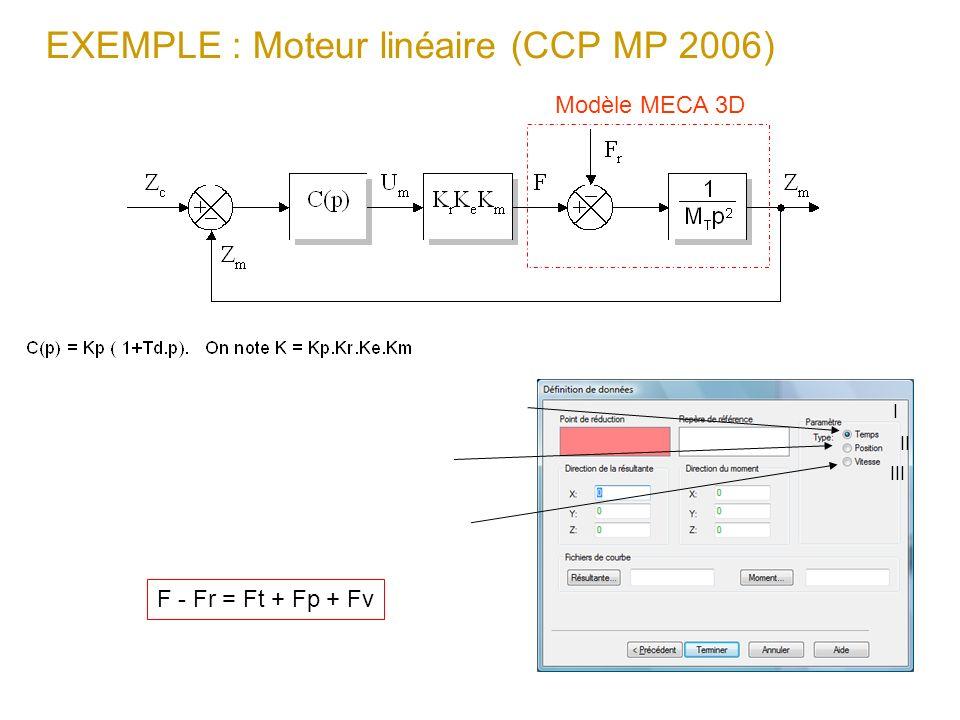 F - Fr = Ft + Fp + Fv Modèle MECA 3D I II III