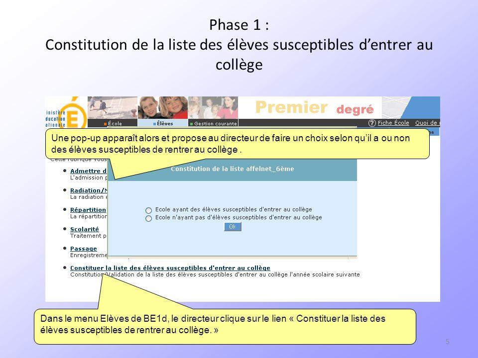 5 Phase 1 : Constitution de la liste des élèves susceptibles dentrer au collège Dans le menu Elèves de BE1d, le directeur clique sur le lien « Constituer la liste des élèves susceptibles de rentrer au collège.