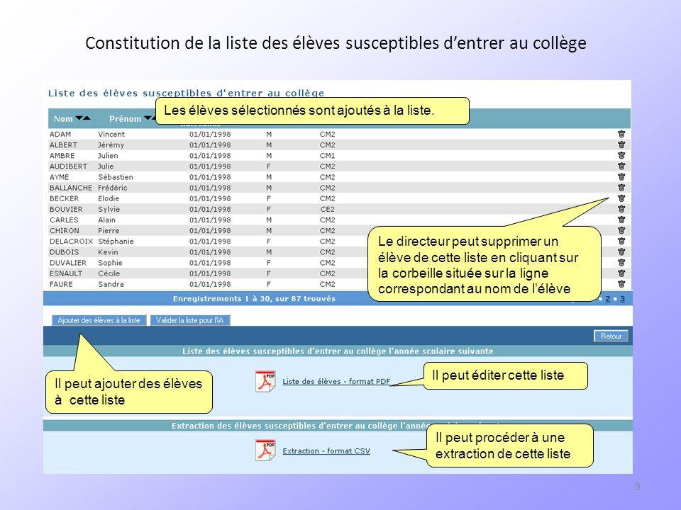 9 Constitution de la liste des élèves susceptibles dentrer au collège Les élèves sélectionnés sont ajoutés à la liste.