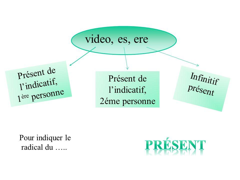 video, es, ere Présent de lindicatif, 2éme personne Présent de lindicatif, 1 ère personne Infinitif présent Pour indiquer le radical du …..