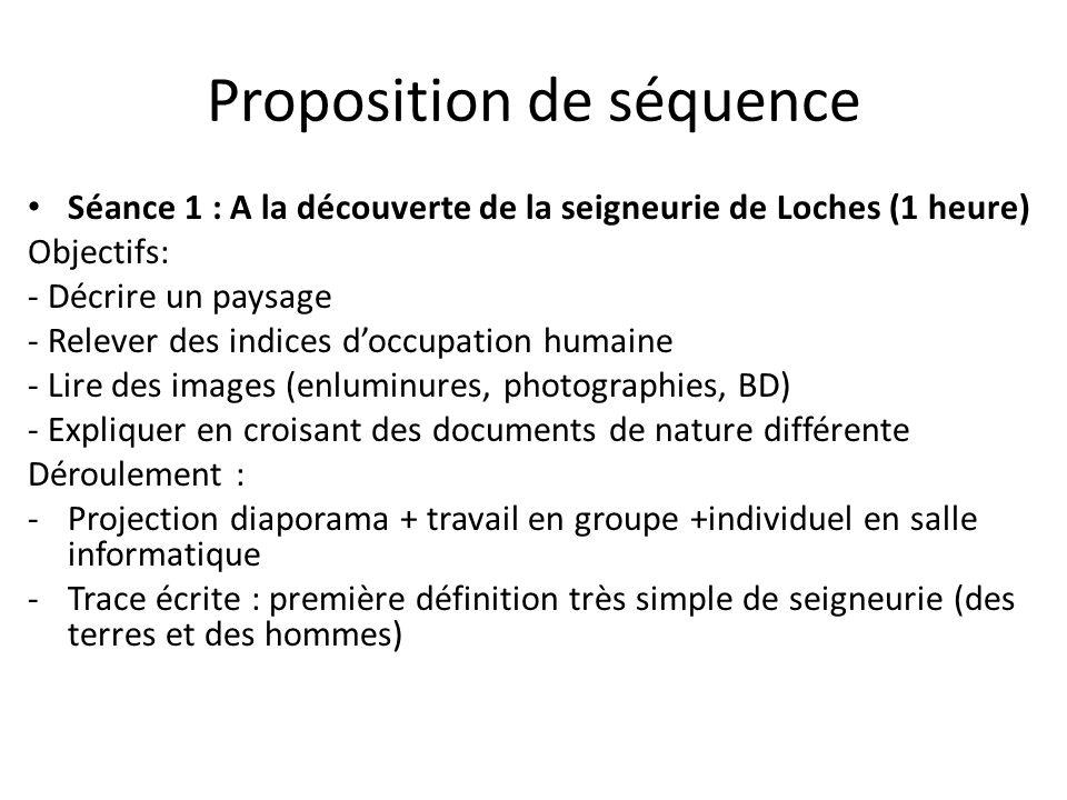Proposition de séquence Séance 1 : A la découverte de la seigneurie de Loches (1 heure) Objectifs: - Décrire un paysage - Relever des indices doccupat
