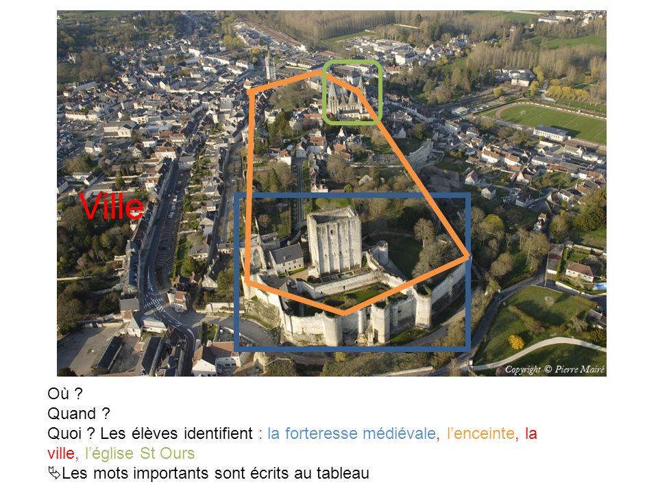 Où ? Quand ? Quoi ? Les élèves identifient : la forteresse médiévale, lenceinte, la ville, léglise St Ours Les mots importants sont écrits au tableau