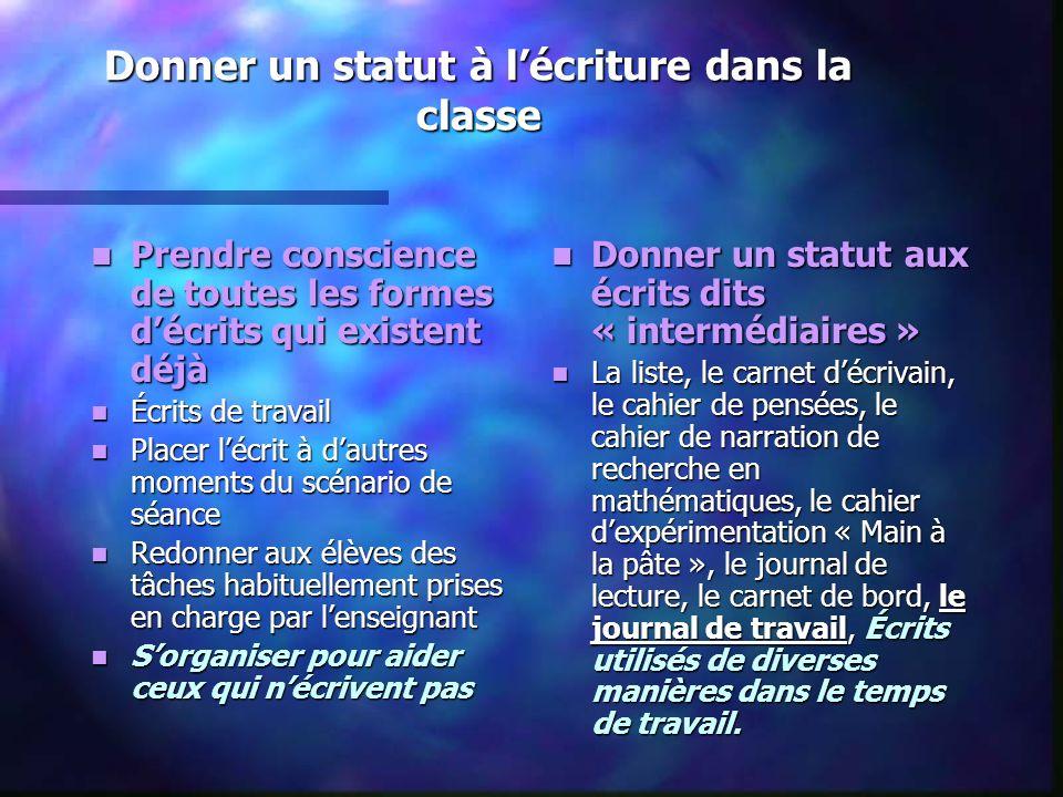 Donner un statut à lécriture dans la classe Prendre conscience de toutes les formes décrits qui existent déjà Prendre conscience de toutes les formes