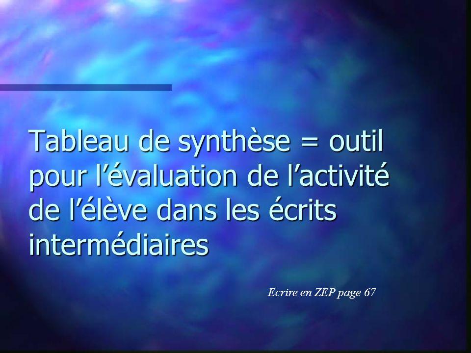Tableau de synthèse = outil pour lévaluation de lactivité de lélève dans les écrits intermédiaires Ecrire en ZEP page 67