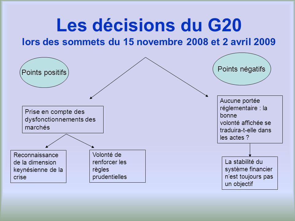 Les décisions du G20 lors des sommets du 15 novembre 2008 et 2 avril 2009 Reconnaissance de la dimension keynésienne de la crise Aucune portée régleme