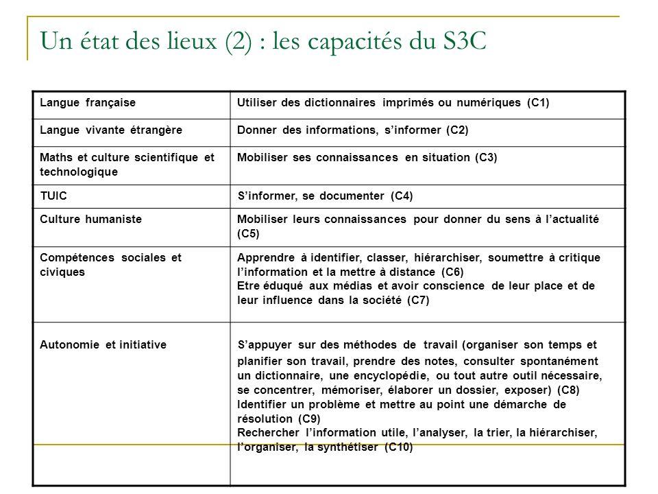 Un état des lieux (2) : les capacités du S3C Langue françaiseUtiliser des dictionnaires imprimés ou numériques (C1) Langue vivante étrangèreDonner des informations, sinformer (C2) Maths et culture scientifique et technologique Mobiliser ses connaissances en situation (C3) TUICSinformer, se documenter (C4) Culture humanisteMobiliser leurs connaissances pour donner du sens à lactualité (C5) Compétences sociales et civiques Apprendre à identifier, classer, hiérarchiser, soumettre à critique linformation et la mettre à distance (C6) Etre éduqué aux médias et avoir conscience de leur place et de leur influence dans la société (C7) Autonomie et initiativeSappuyer sur des méthodes de travail (organiser son temps et planifier son travail, prendre des notes, consulter spontanément un dictionnaire, une encyclopédie, ou tout autre outil nécessaire, se concentrer, mémoriser, élaborer un dossier, exposer) (C8) Identifier un problème et mettre au point une démarche de résolution (C9) Rechercher linformation utile, lanalyser, la trier, la hiérarchiser, lorganiser, la synthétiser (C10)