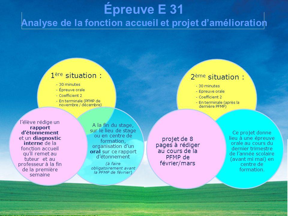 Épreuve E 31 Analyse de la fonction accueil et projet damélioration 1 ère situation : - 30 minutes - Épreuve orale - Coefficient 2 - En terminale (PFM