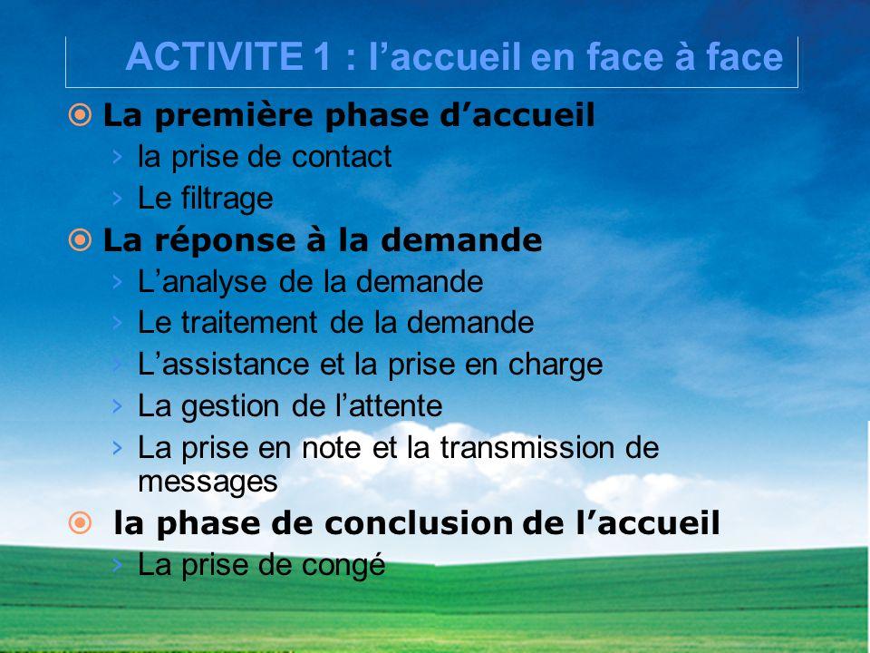 ACTIVITE 1 : laccueil en face à face La première phase daccueil la prise de contact Le filtrage La réponse à la demande Lanalyse de la demande Le trai