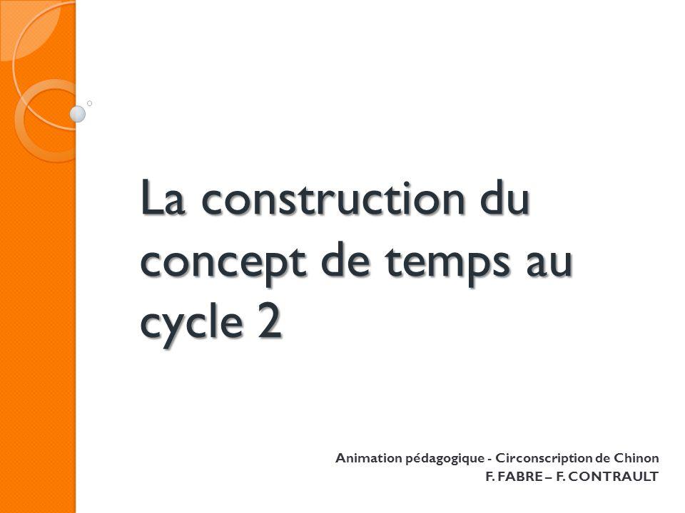 Quelle progression pour les apprentissages de structuration de lespace et du temps au cycle 2 Une progression qui doit envisager la question du parler, lire, écrire Démarche, outils et progressions