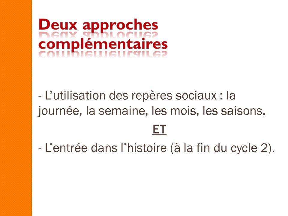 - Lutilisation des repères sociaux : la journée, la semaine, les mois, les saisons, ET - Lentrée dans lhistoire (à la fin du cycle 2).