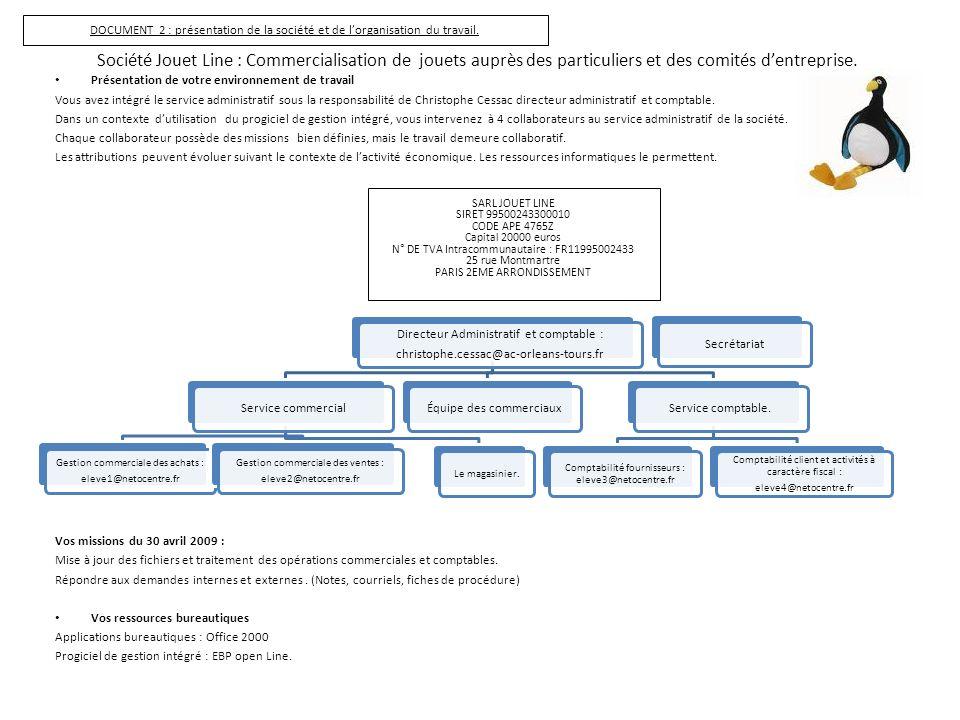 Société Jouet Line : Commercialisation de jouets auprès des particuliers et des comités dentreprise.