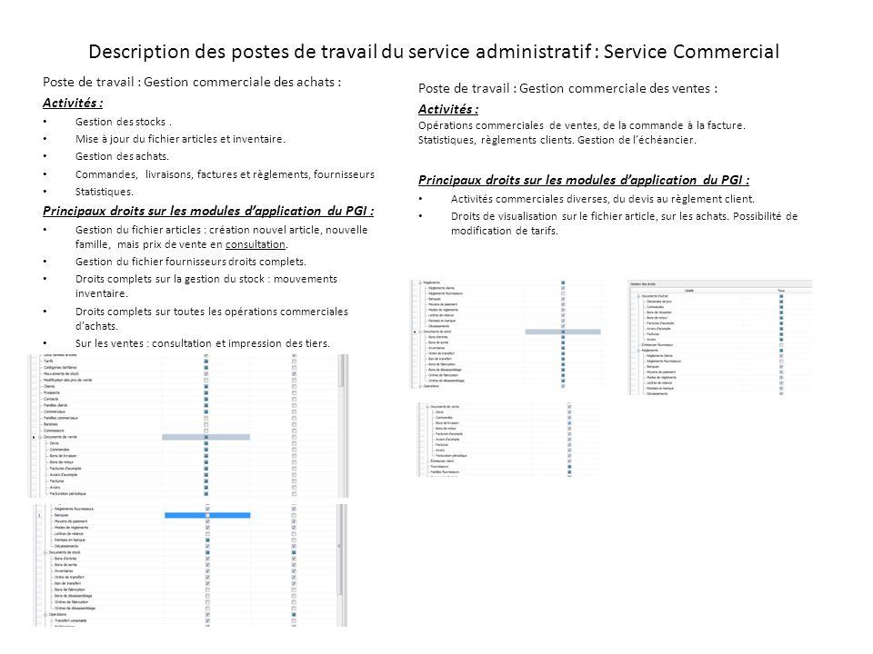 Description des postes de travail du service administratif : Service Commercial Poste de travail : Gestion commerciale des achats : Activités : Gestion des stocks.