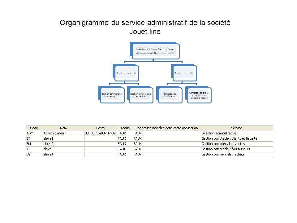 Directeur Administratif et comptable : christophe.cessac@ac-orleans-tours.fr Service commercial Gestion commerciale des achats : Gestion commerciale des ventes : Service comptable.
