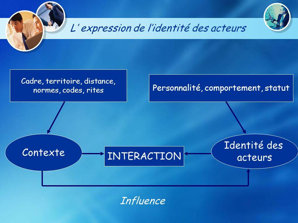 Identité des acteurs INTERACTION Personnalité, comportement, statut Contexte Cadre, territoire, distance, normes, codes, rites Influence L expression