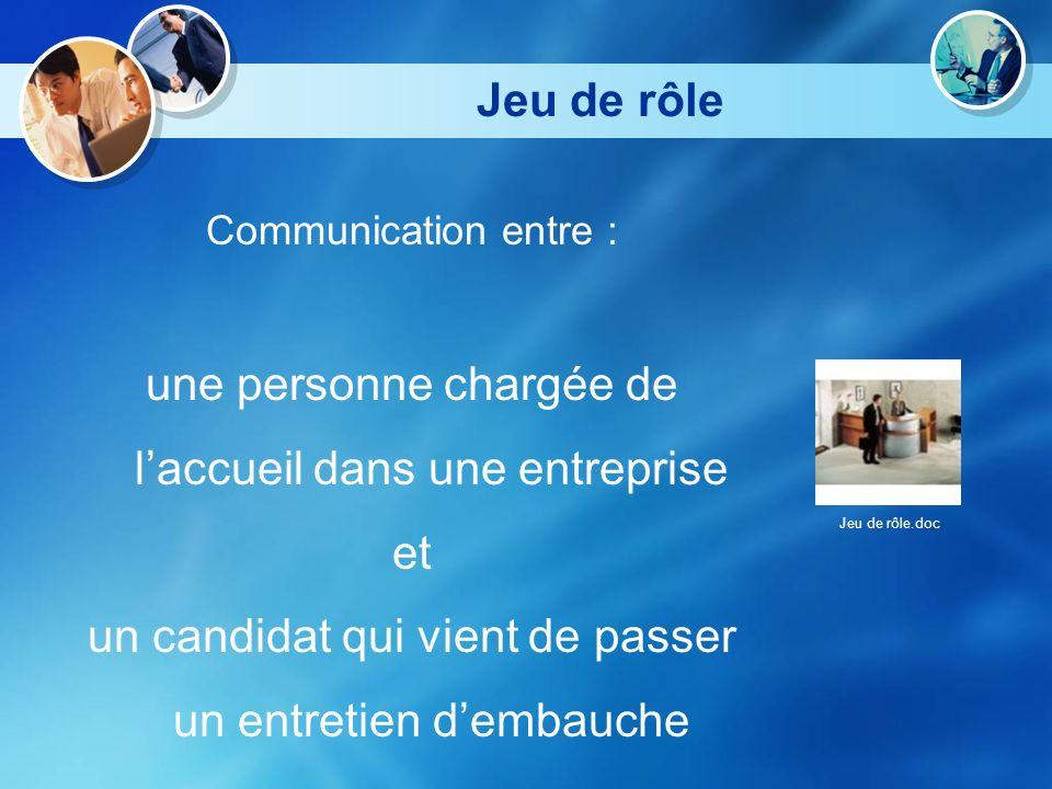 Jeu de rôle Communication entre : une personne chargée de laccueil dans une entreprise et un candidat qui vient de passer un entretien dembauche Jeu d