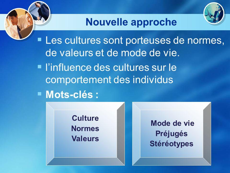 Nouvelle approche Les cultures sont porteuses de normes, de valeurs et de mode de vie. linfluence des cultures sur le comportement des individus Mots-