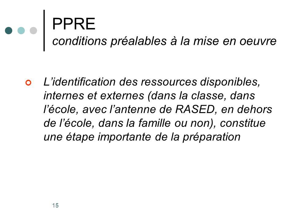 15 PPRE conditions préalables à la mise en oeuvre Lidentification des ressources disponibles, internes et externes (dans la classe, dans lécole, avec lantenne de RASED, en dehors de lécole, dans la famille ou non), constitue une étape importante de la préparation