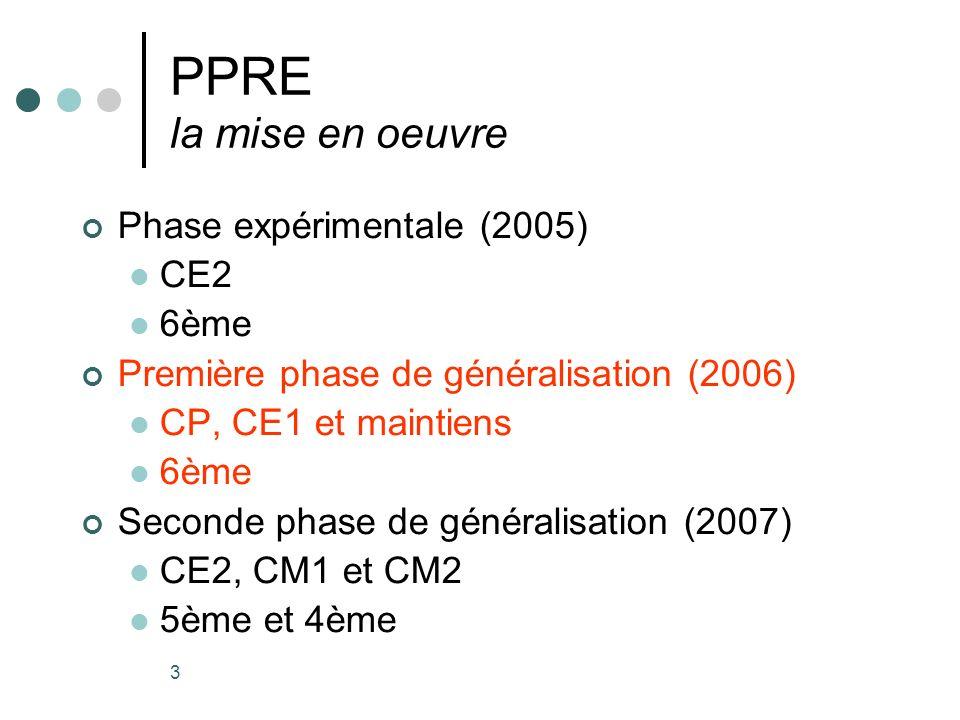 3 PPRE la mise en oeuvre Phase expérimentale (2005) CE2 6ème Première phase de généralisation (2006) CP, CE1 et maintiens 6ème Seconde phase de généralisation (2007) CE2, CM1 et CM2 5ème et 4ème