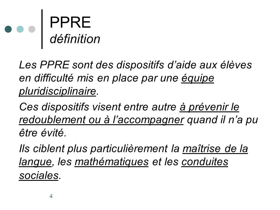 5 PPRE définition Programme projet Personnalisé individualisé Réussite Éducative scolaire