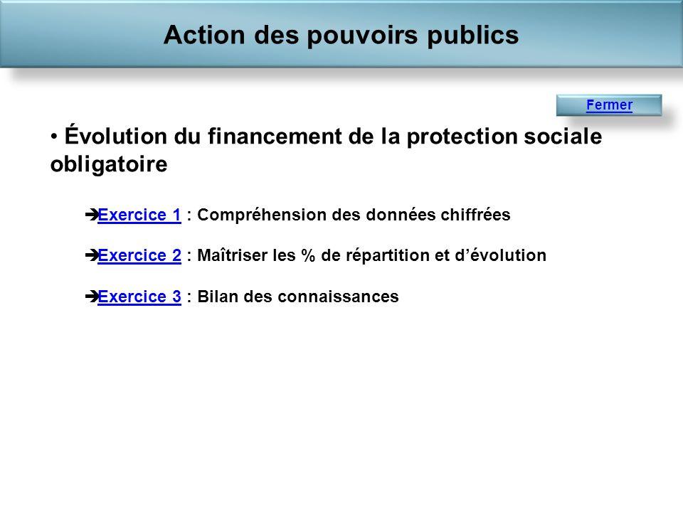 Évolution du financement de la protection sociale obligatoire Exercice 1 : Compréhension des données chiffréesExercice 1 Exercice 2 : Maîtriser les %