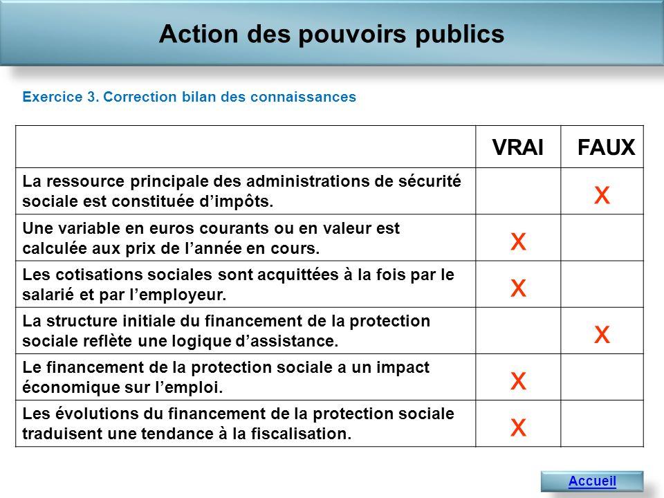 Action des pouvoirs publics Exercice 3. Correction bilan des connaissances Accueil VRAIFAUX La ressource principale des administrations de sécurité so