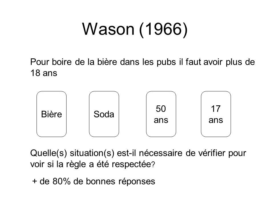 Les joueurs déchecs (Chase & Simon, 1973) 0 2 4 6 8 10 12 14 16 18 Disposition aléatoire Partie réelle Joueurs avancés NovicesExperts