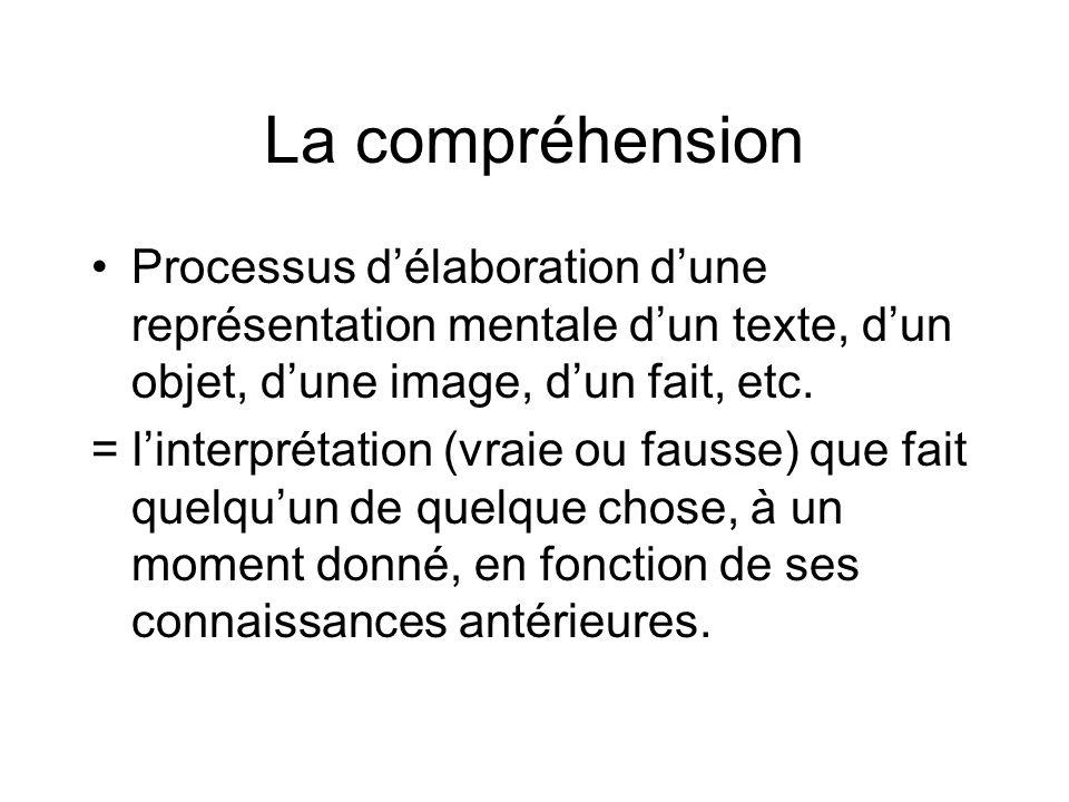 La compréhension Processus délaboration dune représentation mentale dun texte, dun objet, dune image, dun fait, etc. = linterprétation (vraie ou fauss
