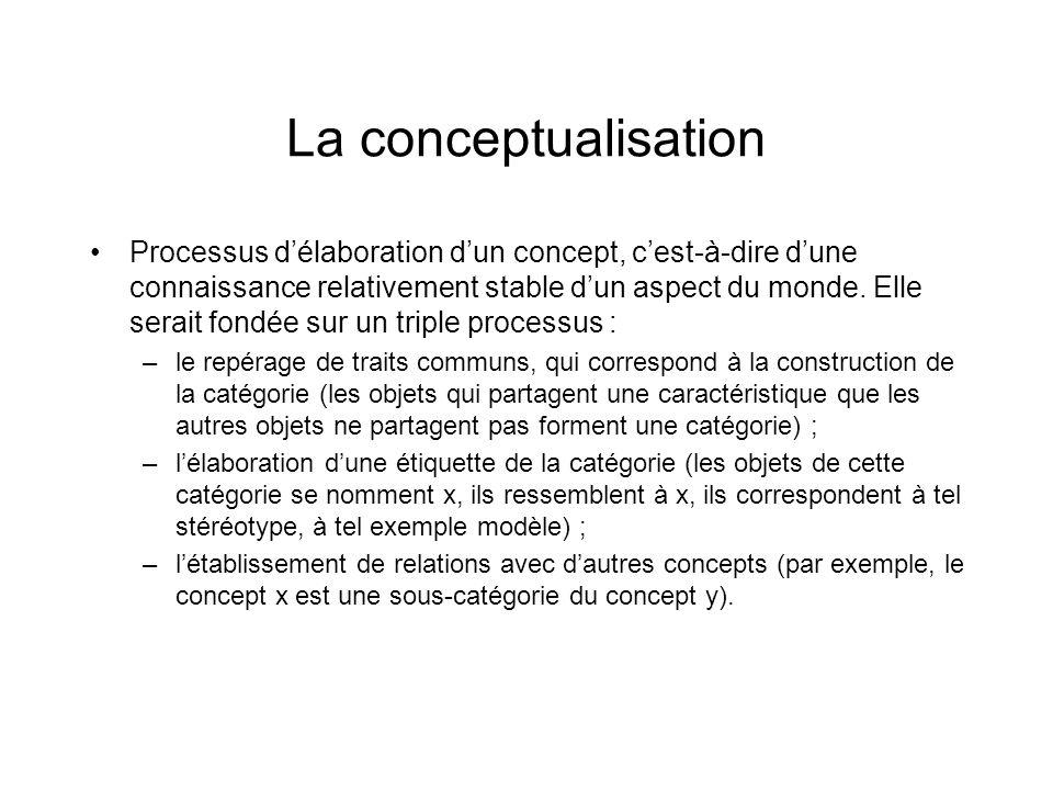 La conceptualisation Processus délaboration dun concept, cest-à-dire dune connaissance relativement stable dun aspect du monde. Elle serait fondée sur