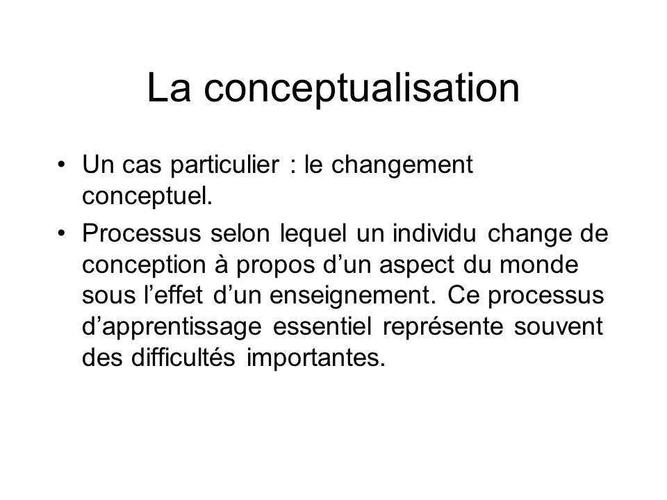 La conceptualisation Un cas particulier : le changement conceptuel. Processus selon lequel un individu change de conception à propos dun aspect du mon