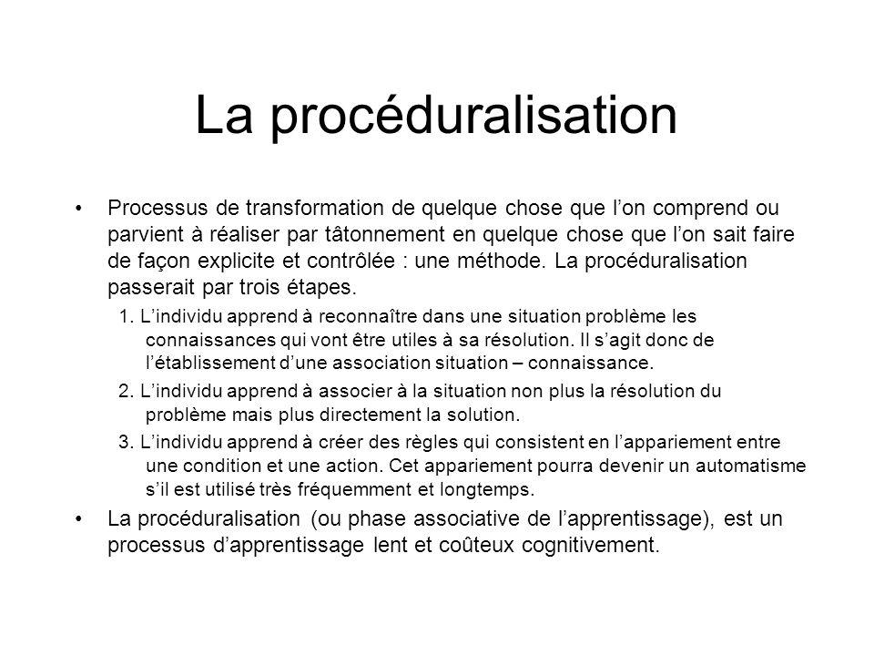 La procéduralisation Processus de transformation de quelque chose que lon comprend ou parvient à réaliser par tâtonnement en quelque chose que lon sai