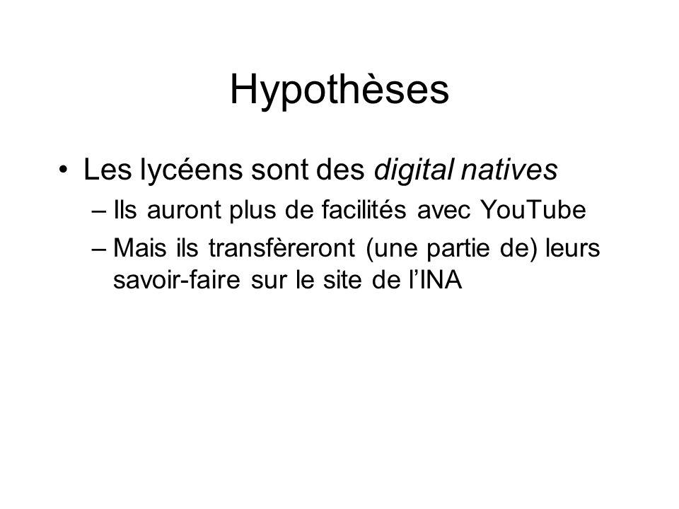 Hypothèses Les lycéens sont des digital natives –Ils auront plus de facilités avec YouTube –Mais ils transfèreront (une partie de) leurs savoir-faire