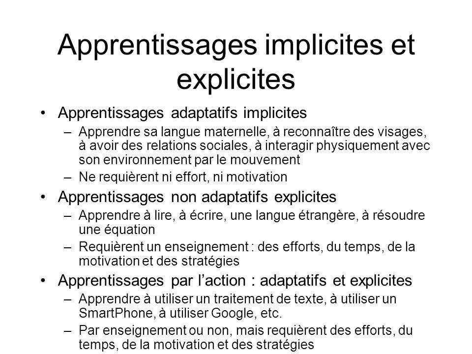 Apprentissages implicites et explicites Apprentissages adaptatifs implicites –Apprendre sa langue maternelle, à reconnaître des visages, à avoir des r