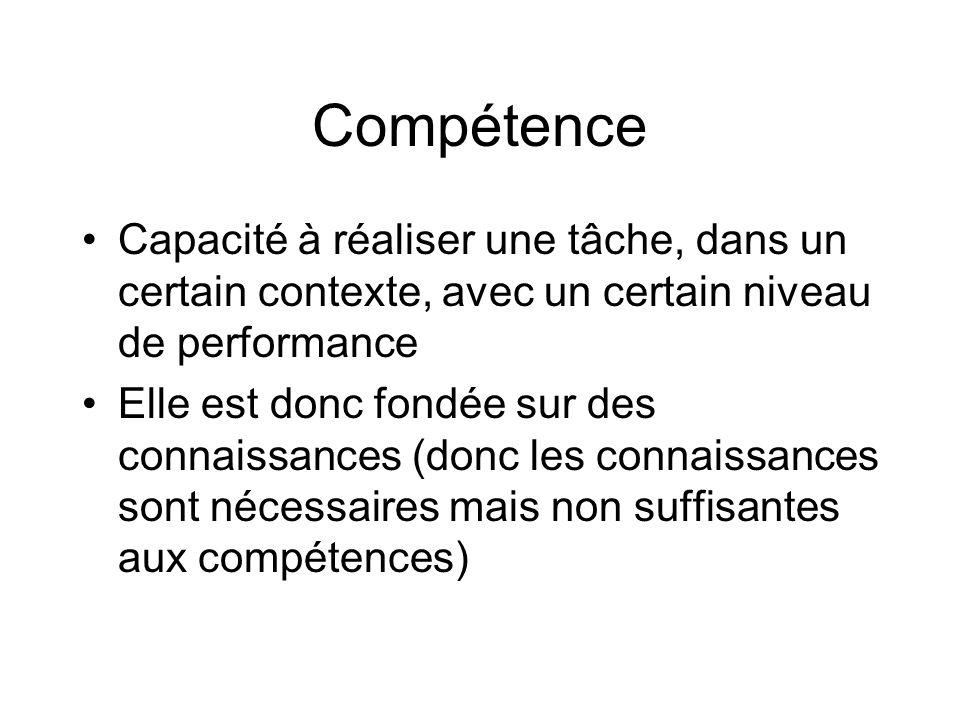 Compétence Capacité à réaliser une tâche, dans un certain contexte, avec un certain niveau de performance Elle est donc fondée sur des connaissances (