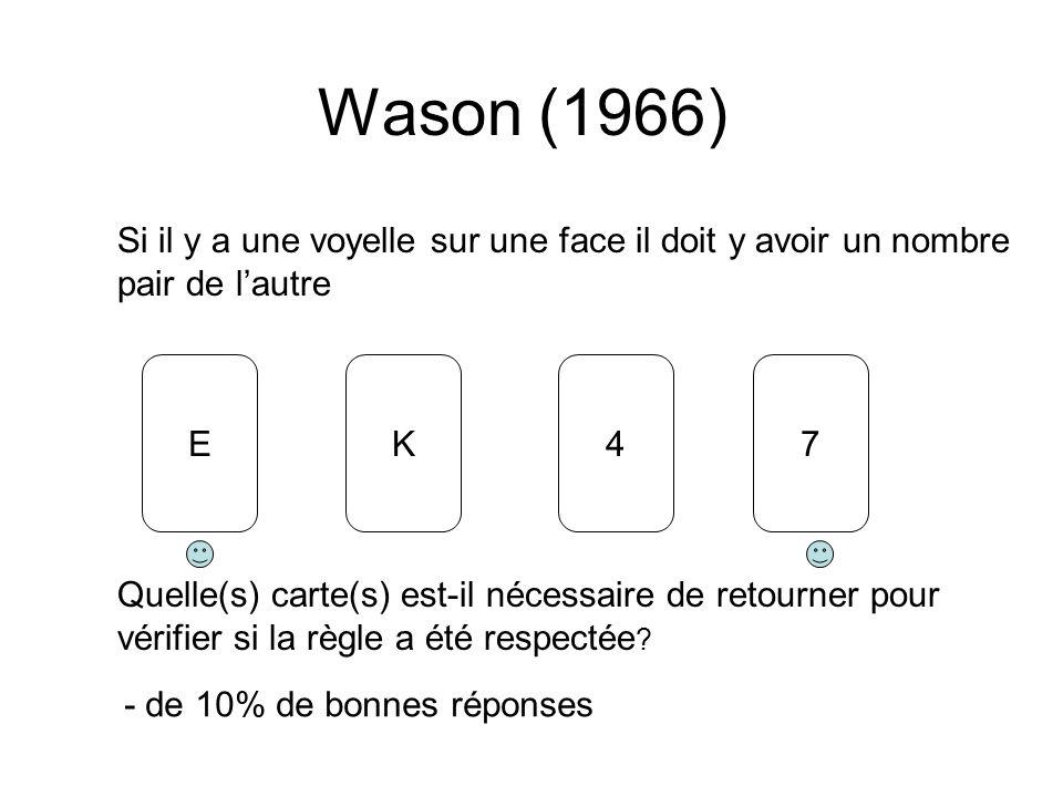 Wason (1966) BièreSoda 17 ans 50 ans Quelle(s) situation(s) est-il nécessaire de vérifier pour voir si la règle a été respectée .