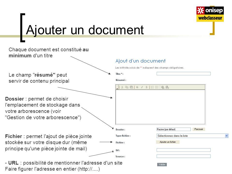 Ajouter un document Dossier : permet de choisir l emplacement de stockage dans votre arborescence (voir Gestion de votre arborescence ) Chaque document est constitué au minimum d un titre Le champ résumé peut servir de contenu principal - URL : possibilité de mentionner l adresse d un site Faire figurer l adresse en entier (http://....) Fichier : permet l ajout de pièce jointe stockée sur votre disque dur (même principe qu une pièce jointe de mail)