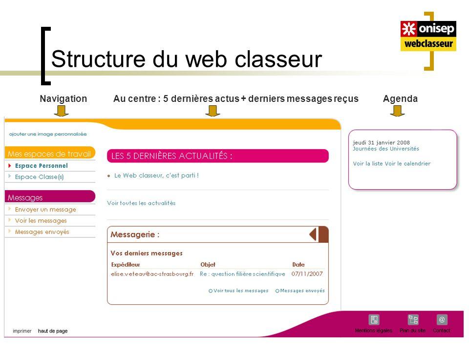Structure du web classeur NavigationAu centre : 5 dernières actus + derniers messages reçusAgenda