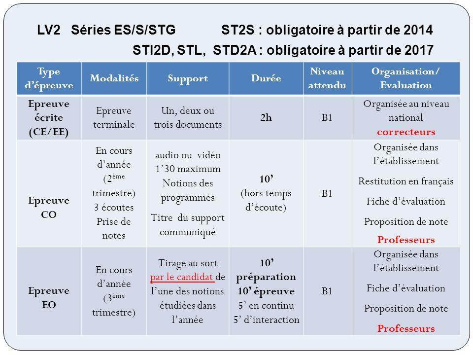 LV2 Séries ES/S/STG ST2S : obligatoire à partir de 2014 STI2D, STL, STD2A : obligatoire à partir de 2017 Type dépreuve ModalitésSupportDurée Niveau at