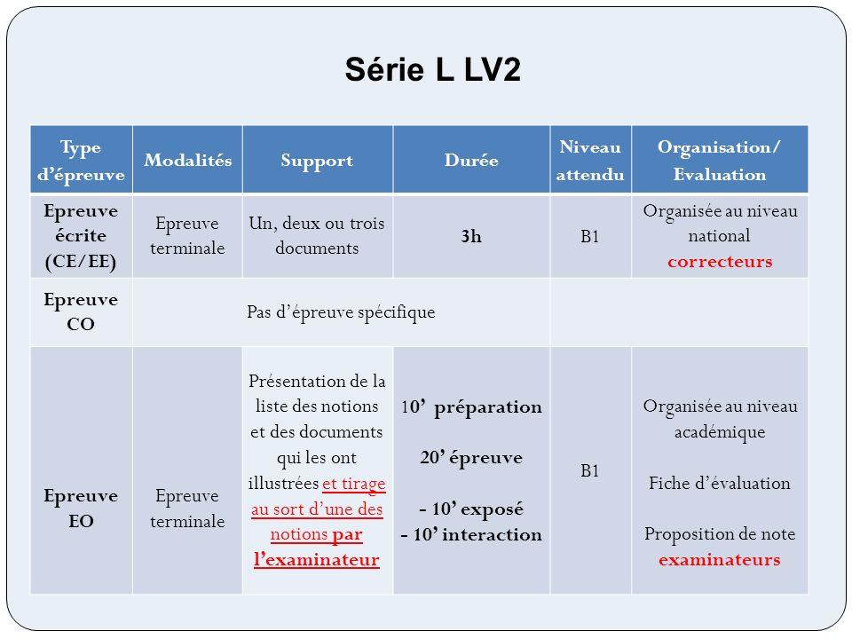 Série L LV2 Type dépreuve ModalitésSupportDurée Niveau attendu Organisation/ Evaluation Epreuve écrite (CE/EE) Epreuve terminale Un, deux ou trois doc