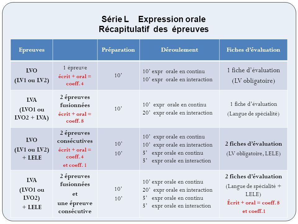 Série L Expression orale Récapitulatif des épreuves EpreuvesPréparationDéroulementFiches dévaluation LVO (LV1 ou LV2) 1 épreuve écrit + oral = coeff.
