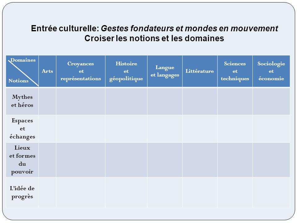 Entrée culturelle: Gestes fondateurs et mondes en mouvement Croiser les notions et les domaines Domaines Notions Arts Croyances et représentations His