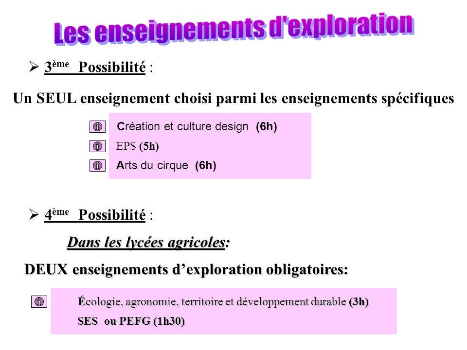 Un SEUL enseignement choisi parmi les enseignements spécifiques EPS (5h) Création et culture design (6h) Arts du cirque (6h) 3 ème Possibilité : Dans les lycées agricoles: SES ou PEFG (1h30) Écologie, agronomie, territoire et développement durable (3h) 4 ème Possibilité : DEUX enseignements dexploration obligatoires: