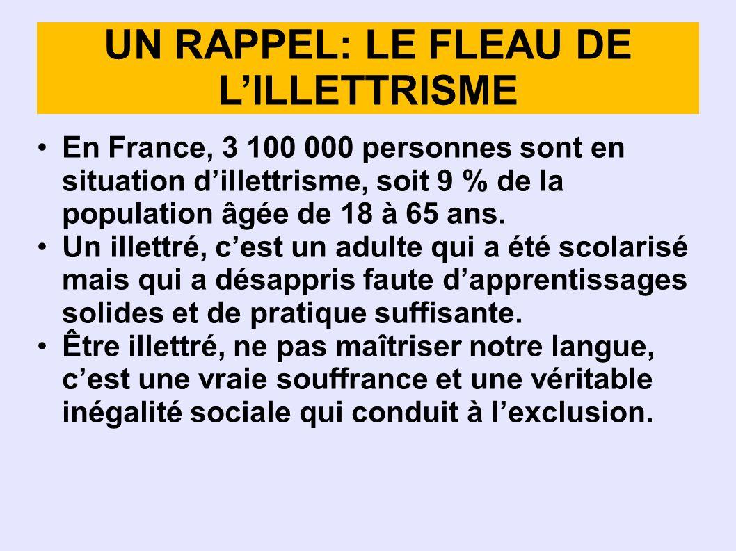 UN RAPPEL: LE FLEAU DE LILLETTRISME En France, 3 100 000 personnes sont en situation dillettrisme, soit 9 % de la population âgée de 18 à 65 ans.
