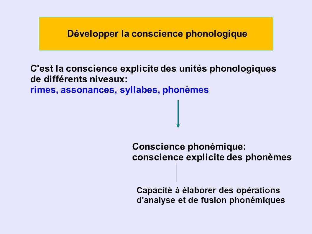 Développer la conscience phonologique C est la conscience explicite des unités phonologiques de différents niveaux: rimes, assonances, syllabes, phonèmes Conscience phonémique: conscience explicite des phonèmes Capacité à élaborer des opérations d analyse et de fusion phonémiques
