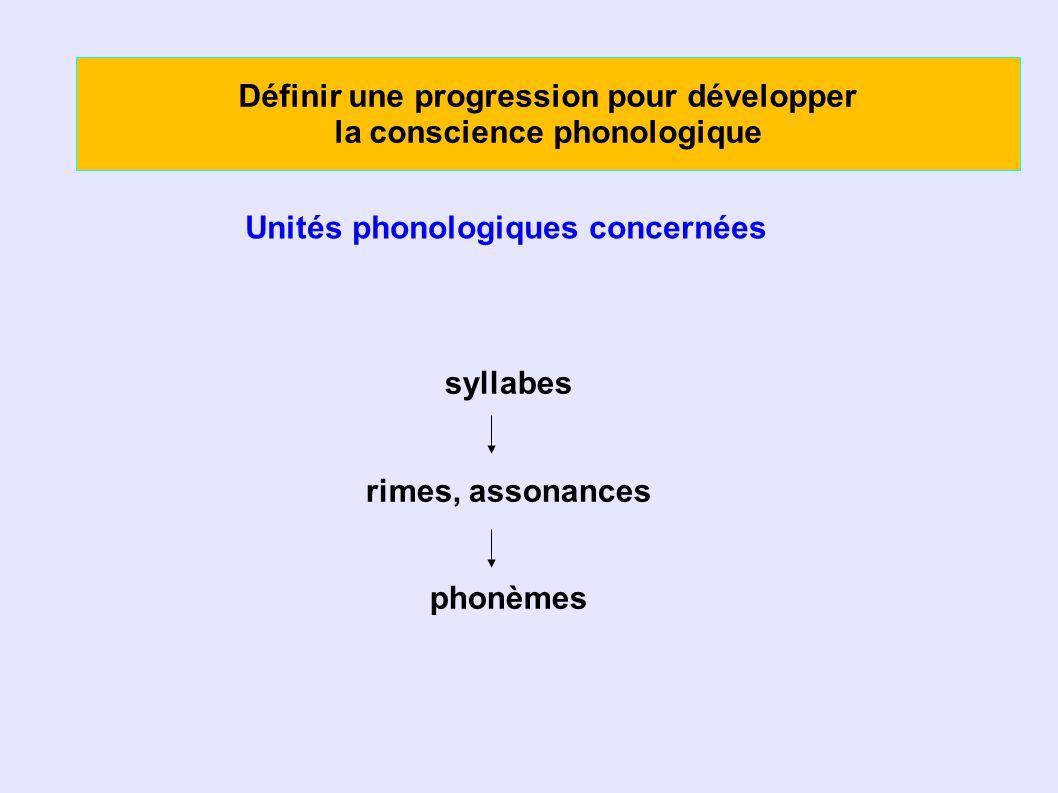 Définir une progression pour développer la conscience phonologique Unités phonologiques concernées syllabes rimes, assonances phonèmes