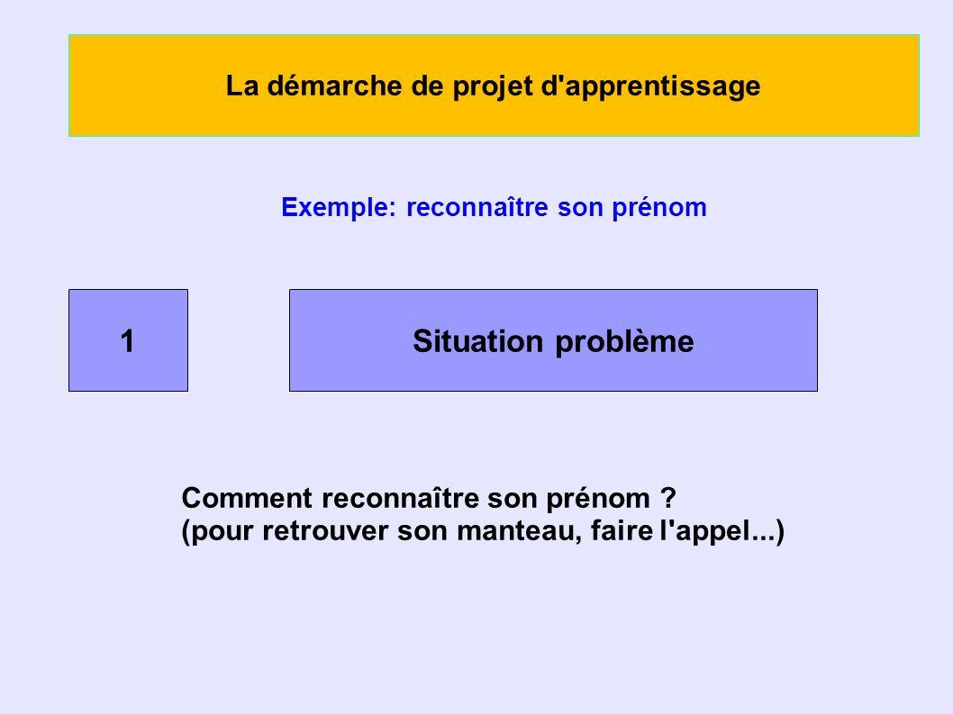 La démarche de projet d apprentissage Exemple: reconnaître son prénom 1Situation problème Comment reconnaître son prénom .